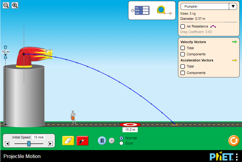 STEM activities from PhET Interactive Simulations