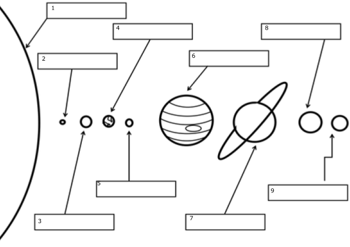 Images of solar system blank diagram spacehero our solar system lesson plan legends of learning solar system blank diagram ccuart Images