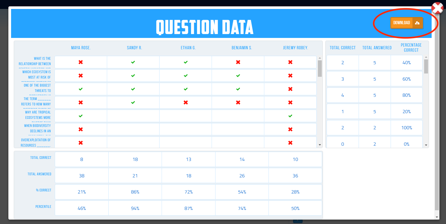 Teachers can download student data to track progress during enrichment activities.