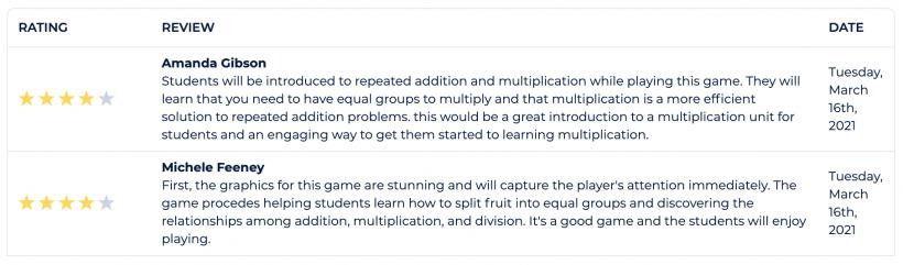 Written teacher reviews for the game Multiplying Store.