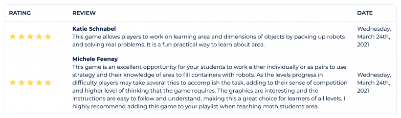 Written teacher reviews for the game Roboshipping.
