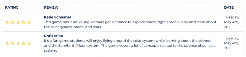 Teacher Reviews for Space Domes Resort
